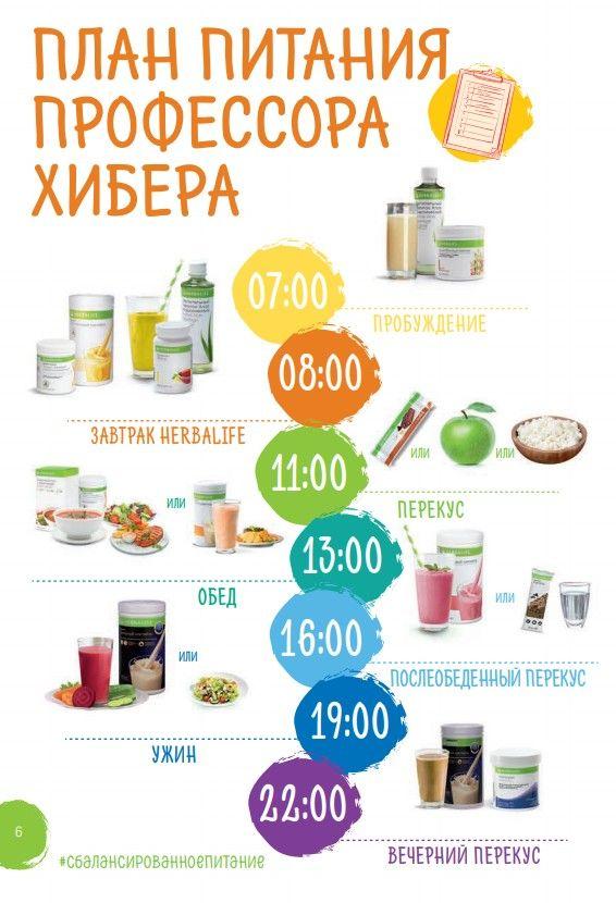 Гербалайф система питания для похудения