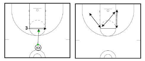 These basketball drills for post players are from a clinic given by Coach Kevin Eastman. Coach Eastman was an assistant with the Boston Celtics specializing in player development.  He went with Doc Rivers to Los Angeles and is now an…Read more →