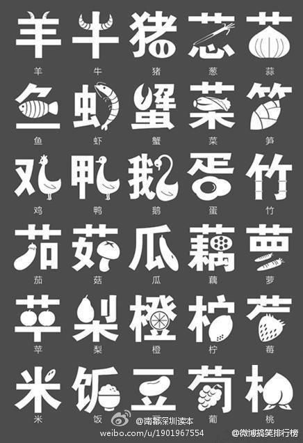 illustrated Chinese menu for foreigners