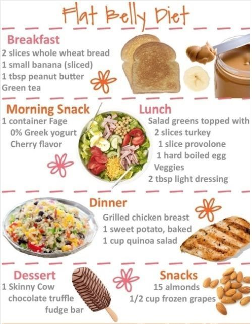 Flat Belly Diet- Good meal ideas