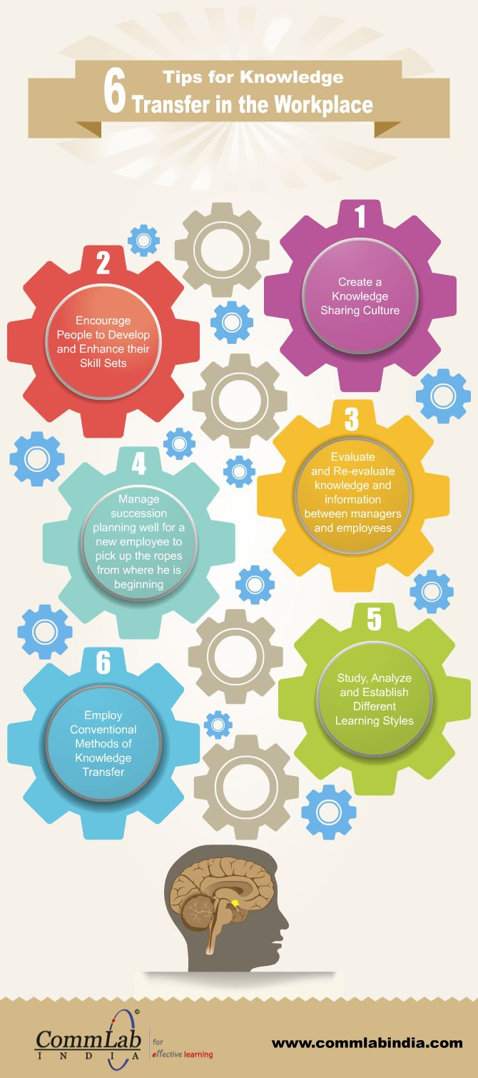 6 Tips to Ensure Effective Transfer of Knowledge at the Workplace - An Infographic