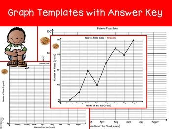 FREE!!  This line graph interactive activity set is one of eight other sets in the Line Graphs Interactive Collection aligned to Common Core Standards.  This set features: * a given scenario or problem * visual picture cards  * a line graph template with scale intervals marked * a line graph template with scale intervals unmarked  * a task card including questions to interpret data collected * an answer sheet