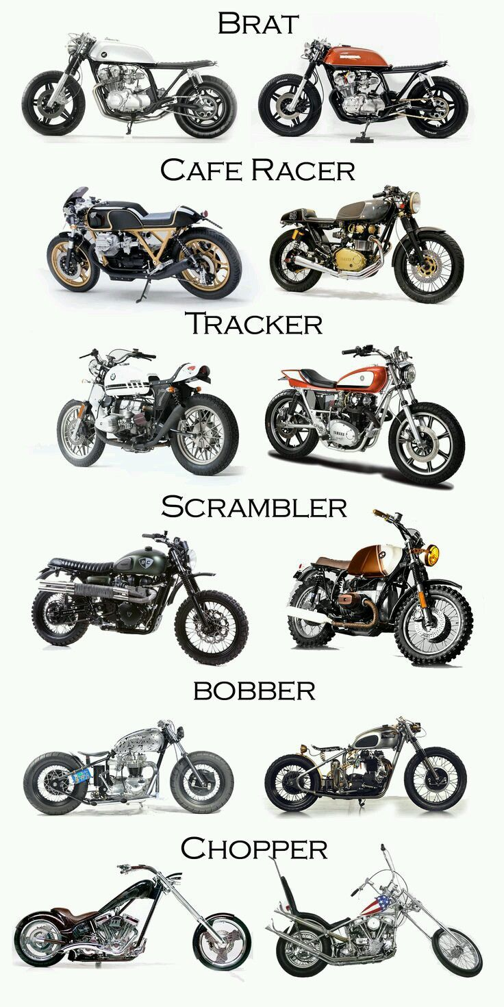 you probably saw it but it's worth repeating custom motorcycles types