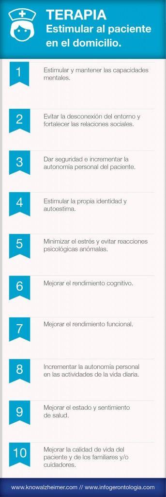 #Infografia Pautas para estimular al paciente de Alzheimer en el domicilio