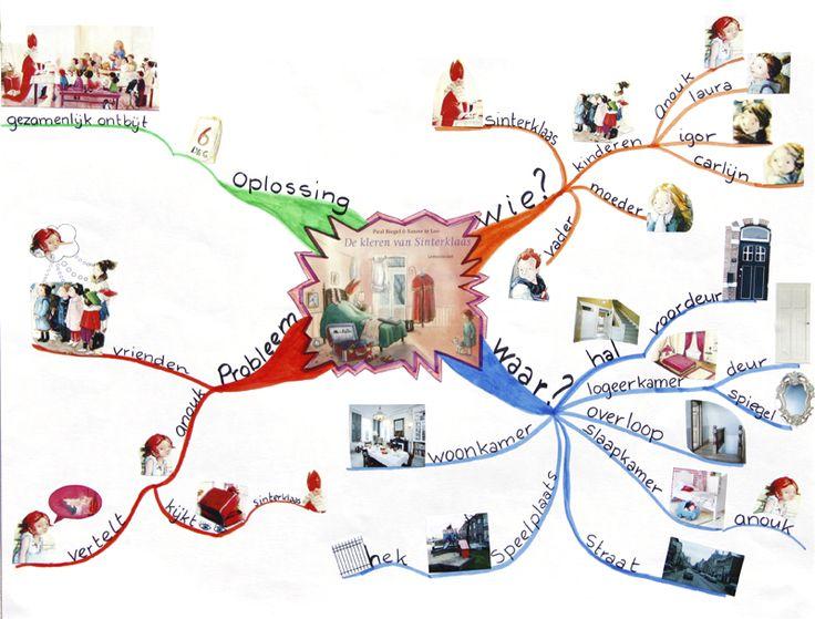 Begeleide of zelfstandige activiteit - Uitgewerkte mindmap bij het boek: De kleren van Sinterklaas