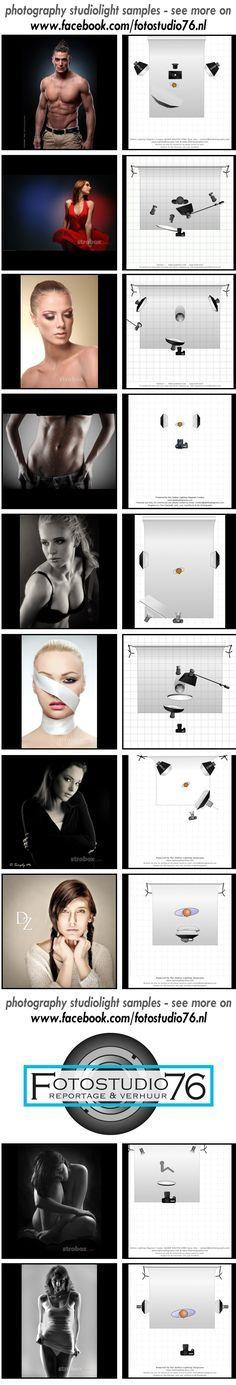Eine super anschauliche Sammlung für Licht Arrangement in der Porträt Fotografie.