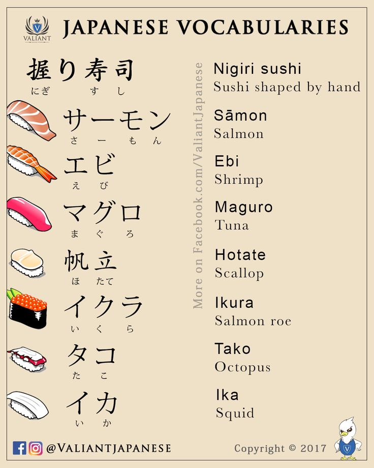 how to write i love sushi in japanese