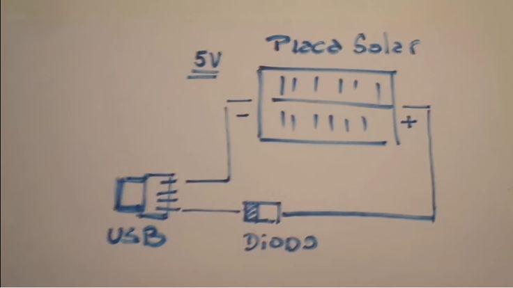 Haz tu propio cargador solar para tu teléfono y cárgalo al lado de la ventana