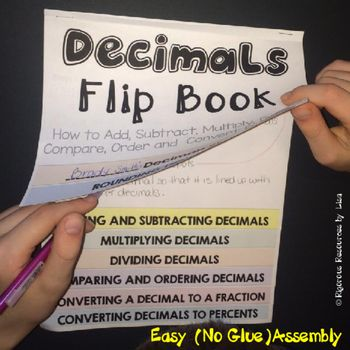 Adding, Subtracting, Multiplying, Dividing, Comparing, Ordering, and Converting Decimals all in one flip book!