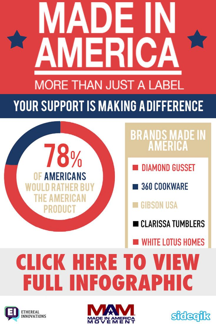 Your voice is being heard!!! Want more American jobs? Tired junk made in China? Share this infographic about Made in America. //   Click to read Top 7 Job Creators in the United States.  #AmericanMade #Atlanta #ATDC #GeorgiaTech #jobs #AmericanJobs #MadeinAmerica #MadeinUSA
