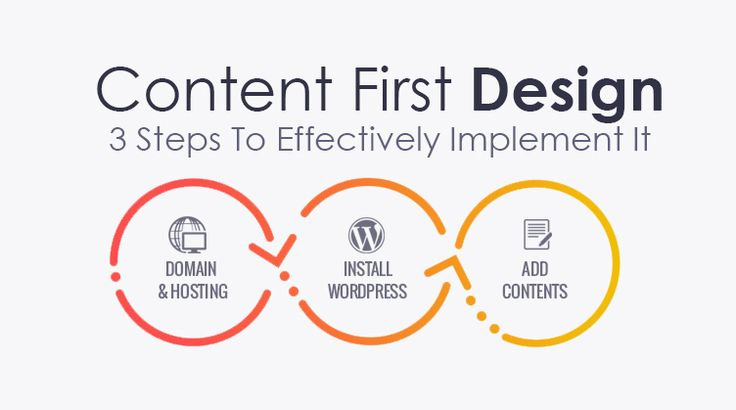 Follow a content-first approach for the best possible UX. Here is how to implement it in your next website design. #webdesign