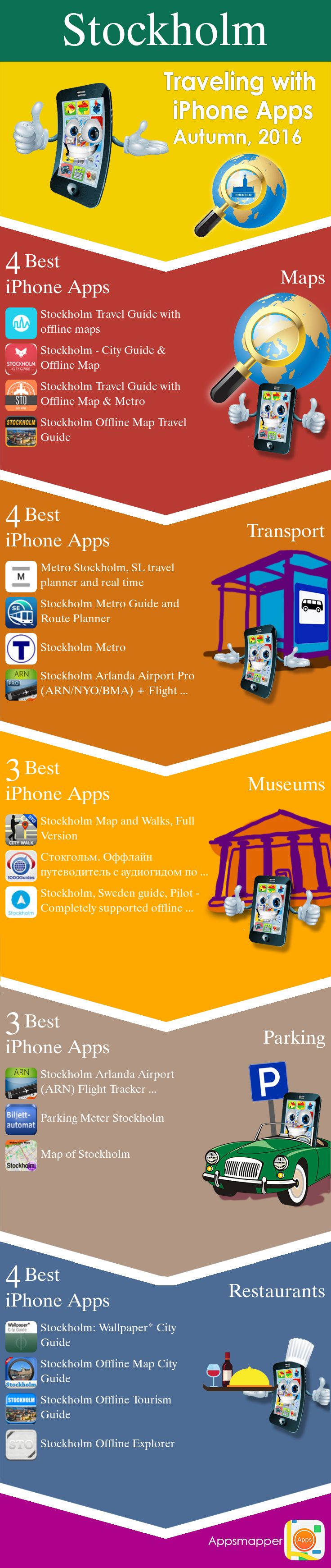 Stockholm iPhone apps: Travel Guides, Maps, Transportation, Biking, Museums, Parking, Sport and apps for Students.