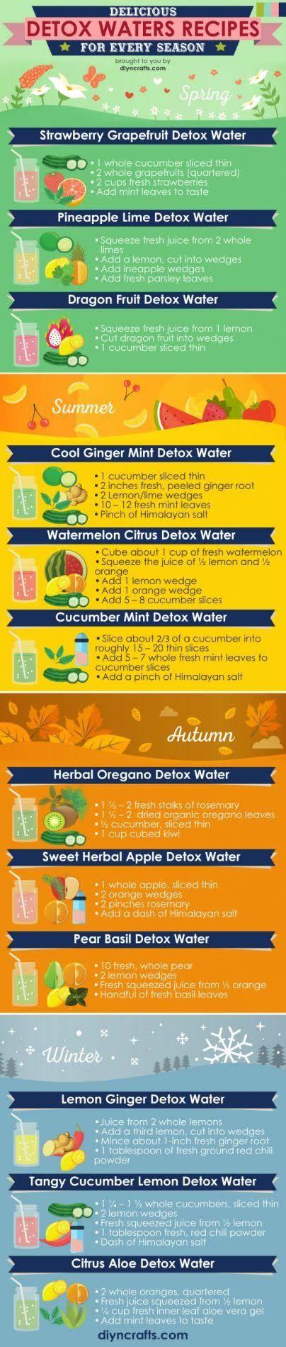 12 Seasonal Detox Water Recipes by DIYnCrafts