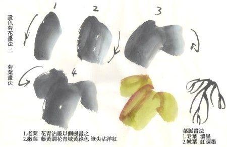 四君子畫法