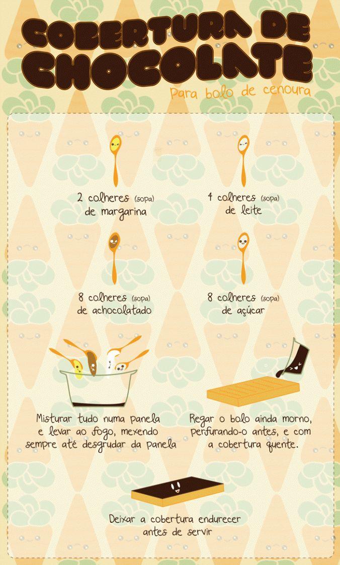 infográfico Cobertura de Chocolate para Bolo de Cenoura