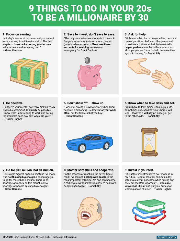 9 cosas que puedes hacer en tus 20's para ser millonario en tus 30's