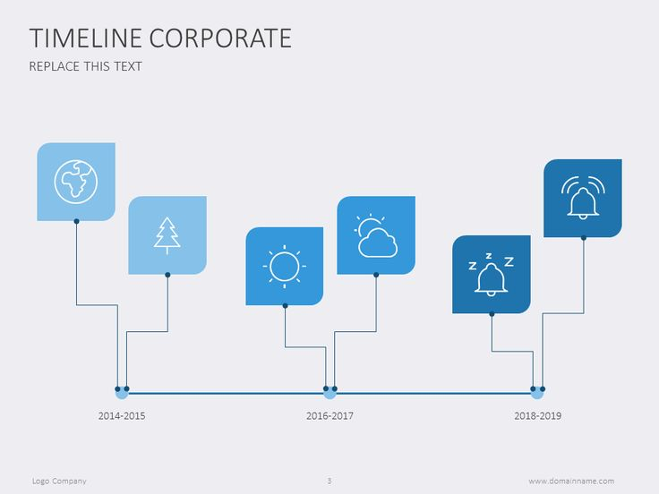 Oltre 25 idee di tendenza per Powerpoint timeline slide su - project timelines