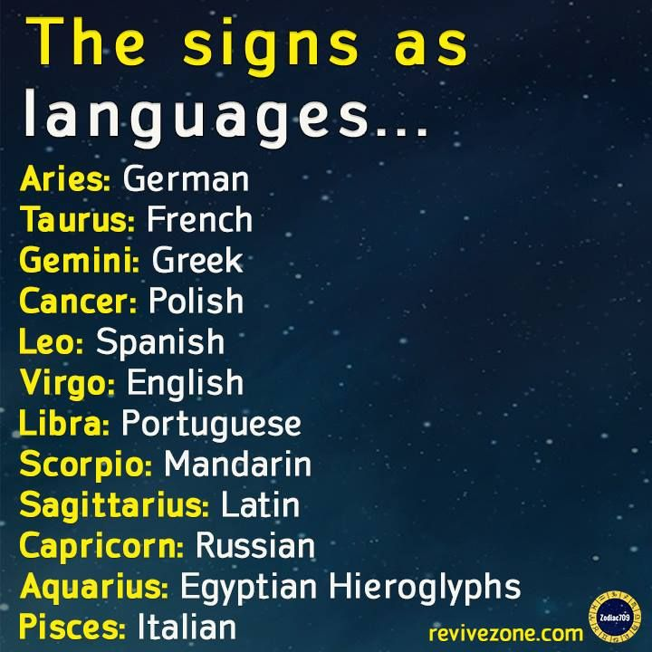 Zodiac Signs in Spanish
