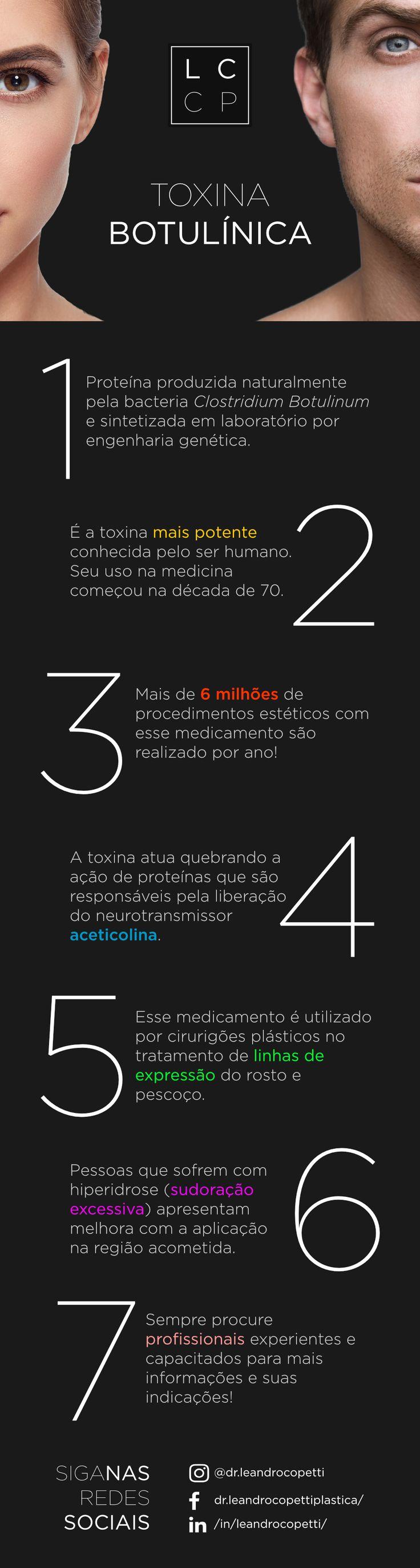 7 Curiosidades e informações sobre Toxina Botulínica em Cirurgia Plástica. Beleza e Estética.