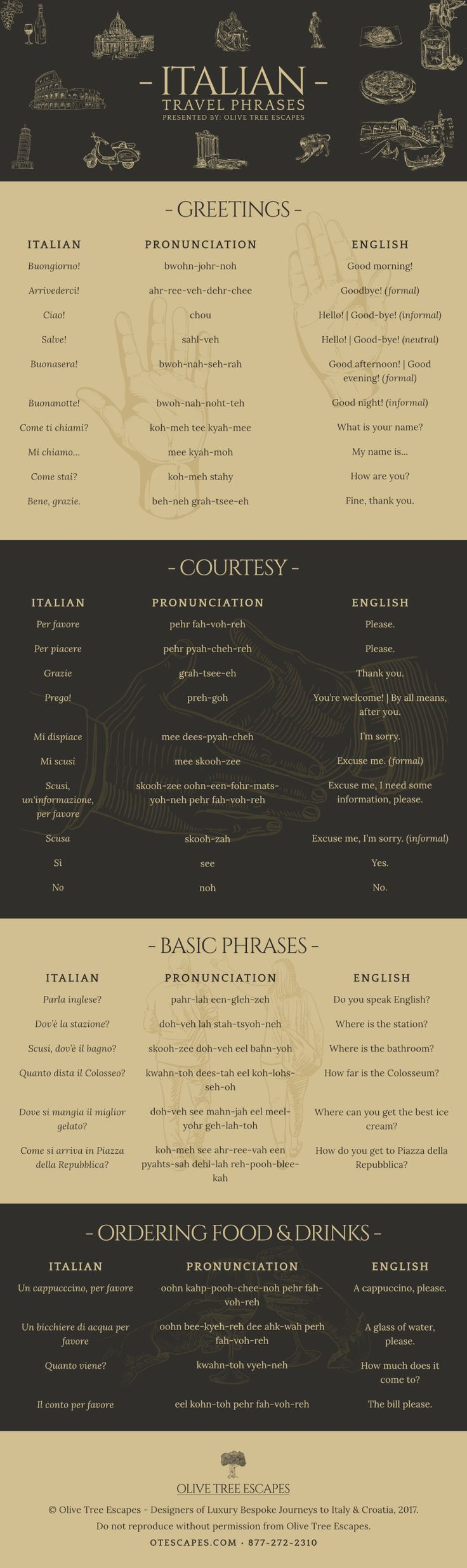 Italian Travel Phrases Infographic | Traveling to #Italy anytime soon? Learn some useful Italian #travel phrases with our #infographic