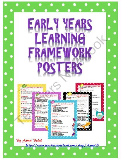 Early Years Learning Framework Learning Through Play Posters from Stress Free Kindergarten on TeachersNotebook.com (18 pages)  - This product contains  14 learning through play posters which are designed to educate  the parents about how and what their child  is learning through different activities. Each activity is linked to the EYLF outcomes.