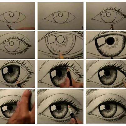 creat a eye