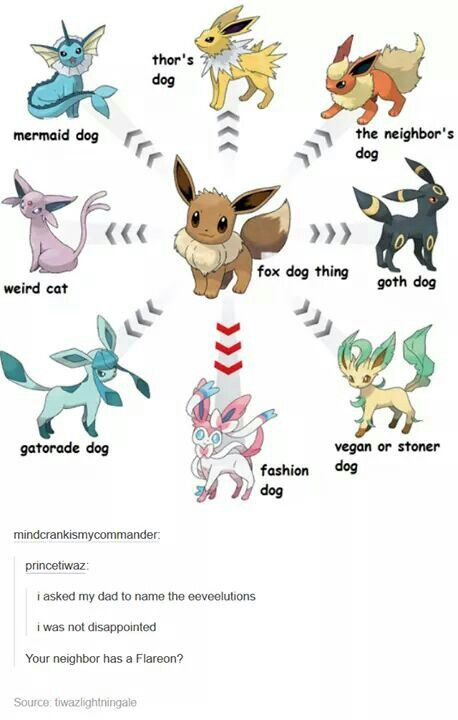 Dad's answers to Pokemon names, tumblr funny #RePin by AT Social Media Marketing - Pinterest Marketing Specialists ATSocialMedia.co.uk