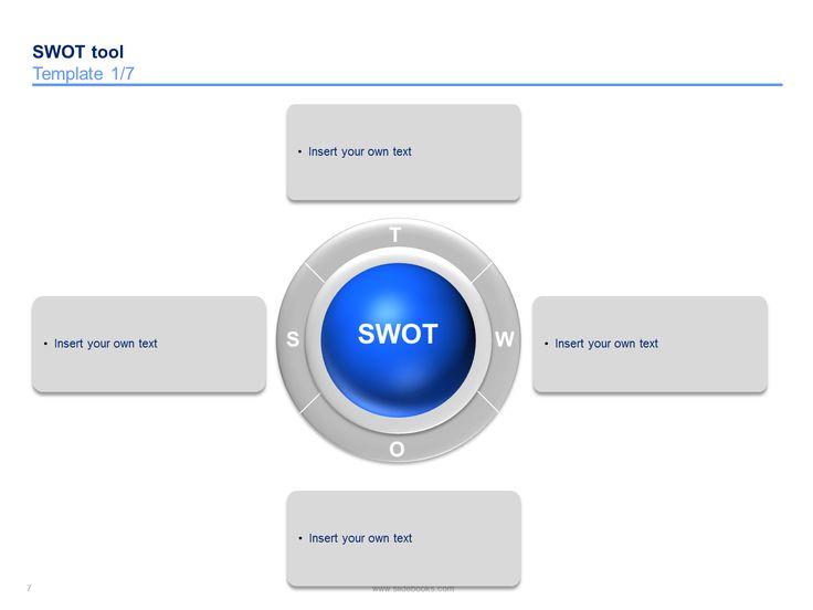 14 best swot powerpoint template |ex-mckinsey consultants, Modern powerpoint