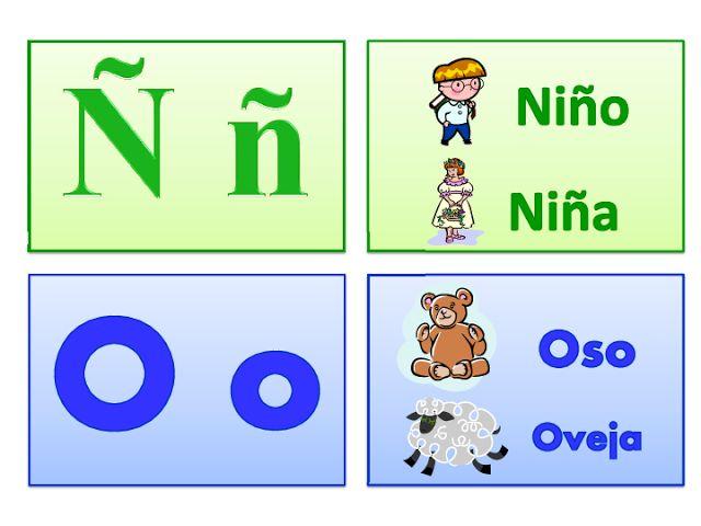 ABECEDARIO IMPRENTA. Letras Ñ y O, mayúsculas y minúsculas. Niño, Niña, Oso, Oveja.