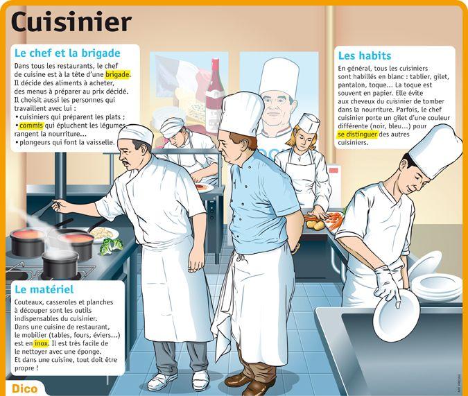 Les 25 meilleures id es concernant les m tiers sur for Emploi cuisinier scolaire