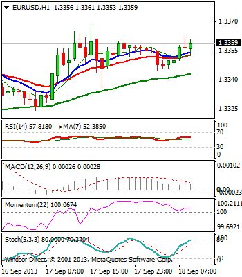 Windsor Brokers - Short Term Technical Analysis for Majors (07:00 GMT)