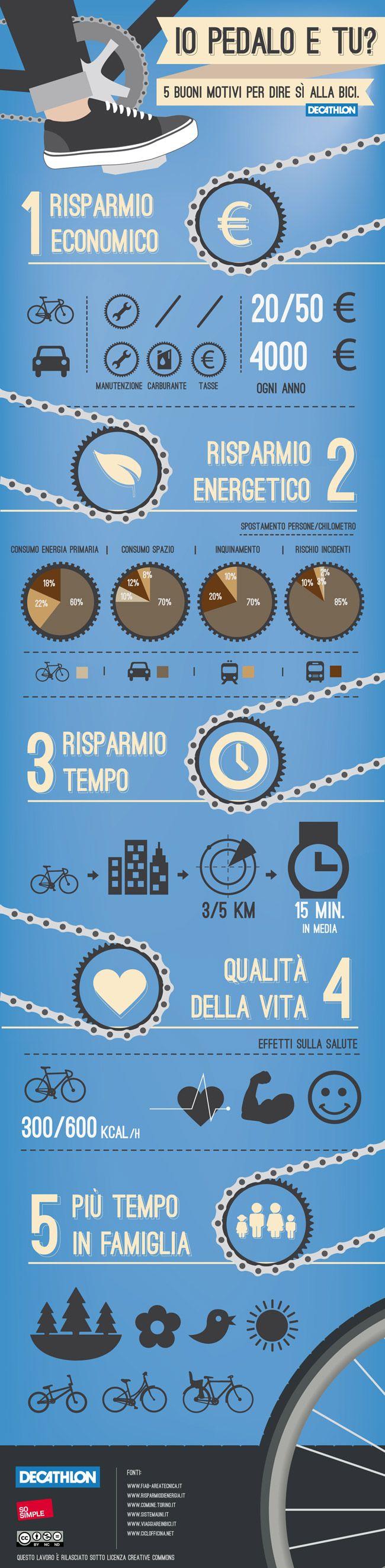 5 buoni motivi per andare in Bicicletta