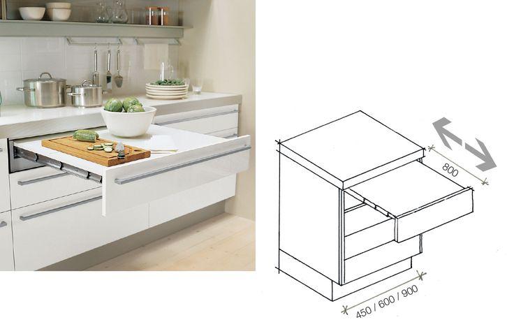Oltre 25 fantastiche idee su piani cucina su pinterest for Idee di piano di garage
