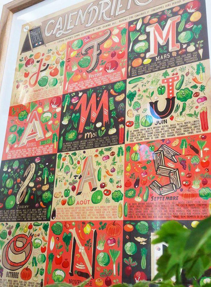 illustration originale des fruits et l gumes de saison en grand format chaque mois vous. Black Bedroom Furniture Sets. Home Design Ideas