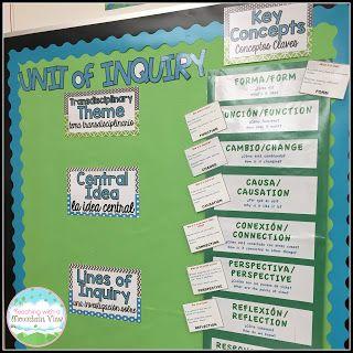 IB Unit of Inquiry Bulletin Board