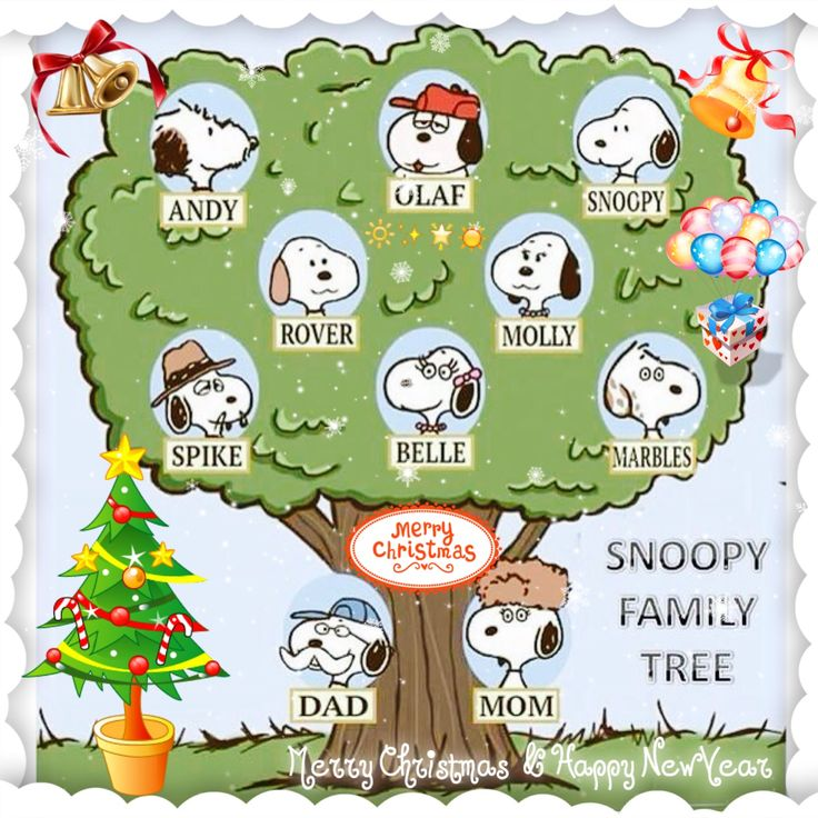 Snoopy family tree