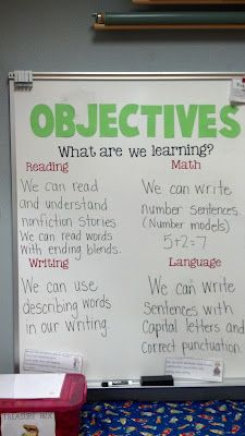 Student Objectives {Check out this site}