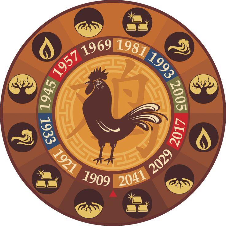 2017-ый год по китайскому гороскопу - год Огненного Петуха (Яркого Петуха). Стихия нового года 2017 - года Петуха - Огонь. Цвет - красный. Петух - очень энергичная, пафосная, и довольно активная птица, порой даже агрессивная. И весь 2017 год будет таким же. Но, хоть Петух будет и огненно-активным, он должен принести нам и много хорошего, поскольку главными чертами Петуха китайцы называют следующие:
