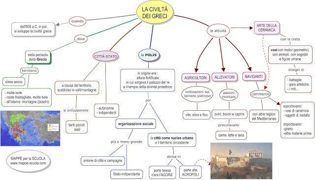 Mappa concettuale: Greci, la civiltà