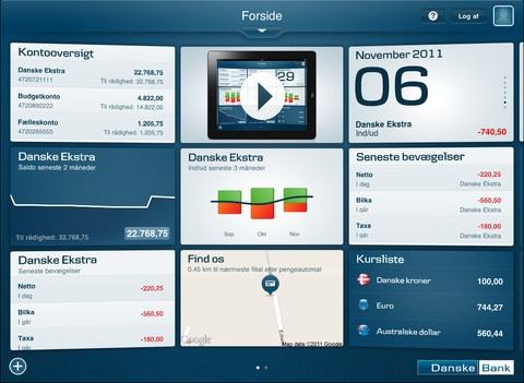 Danske Tabletbank iPad application.
