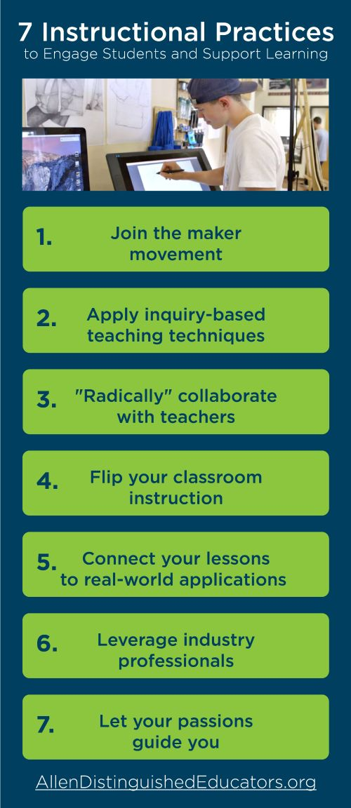 Innovative Classroom Practices ~ Best inspiration for innovative educators images on