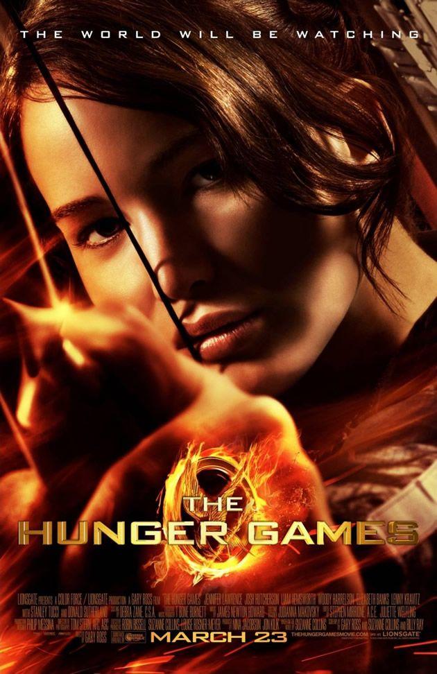 C Homeworks | The Hunger Games