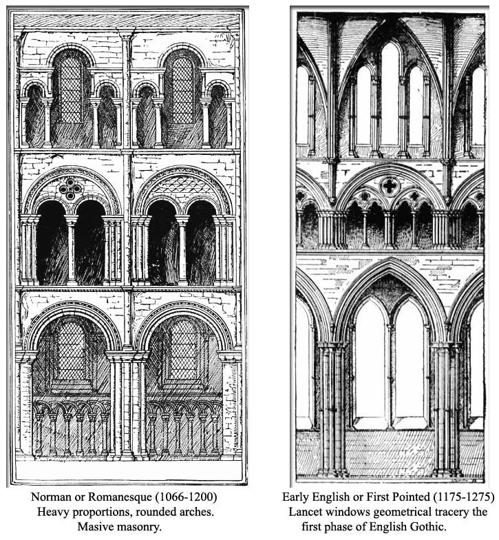 17 best images about architectural syles on pinterest for Basic architectural styles