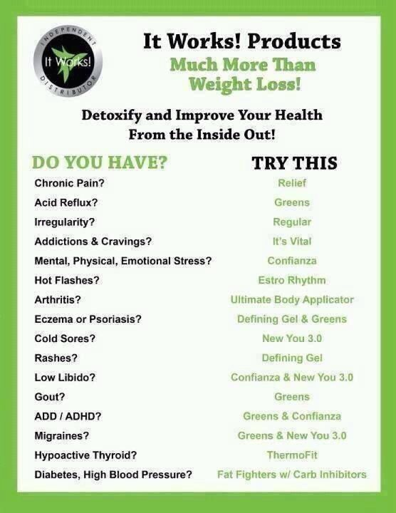 It Works products does more than detoxify your body. This is great information. wrapswithzambrina.myitworks.com or visit and like facebook.com/wrapwithzambrina