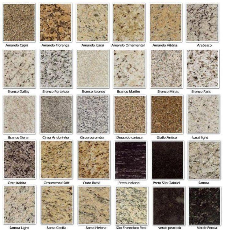 Conheça os tipos de granito, características desta pedra utilizada para revestimentos, modelos disponíveis no mercado e inspire-se com ambientes decorados.