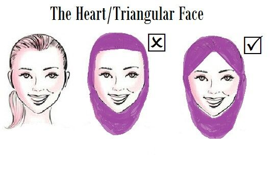 Hijab tip for heart face