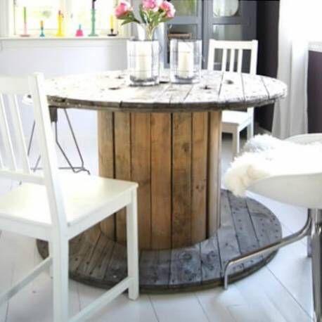 63 best Muebles y decoración madera reciclada images on Pinterest