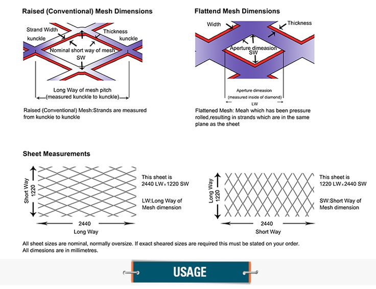 Specifications Drawings Expanded Metal Sheet Mesh Hole Size Expanded Metal Mesh Expanded Metal Metal Mesh