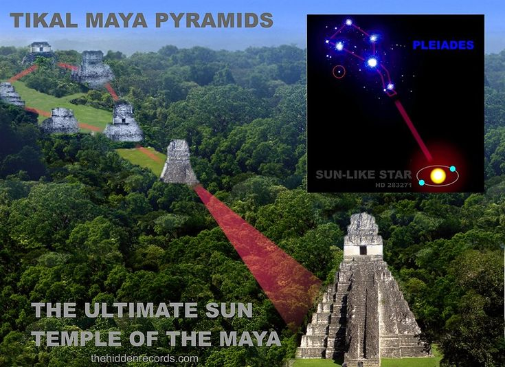 Tikal Maya Pyramids, replicate the Star Constellation of the Pleaides.