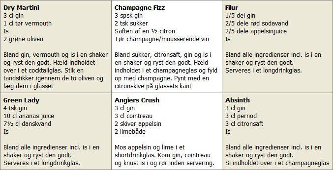 drinksopskrifter gin
